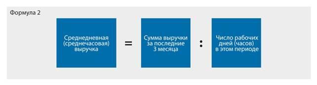 Украина бланки касса лимит кассы бланк
