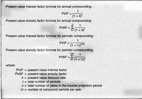 периодического начисления