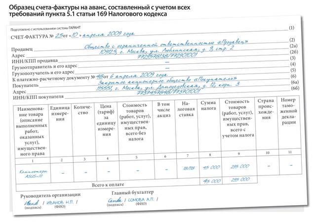 Счет-фактура На Аванс Образец Заполнения 2015 Образец - фото 6