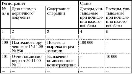 книга учетов и расходов 2014 образец