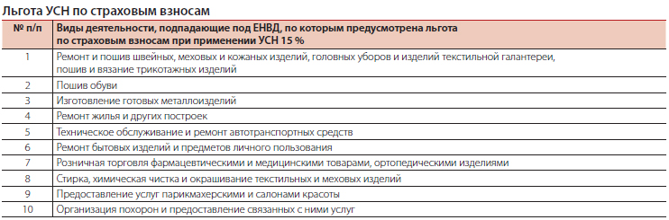 Описание: http://www.garant.ru/files/8/5/428758/36_38_1.jpg