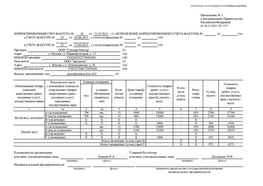 Оформление корректировочного счет-фактуры при нескольких наименованиях товара
