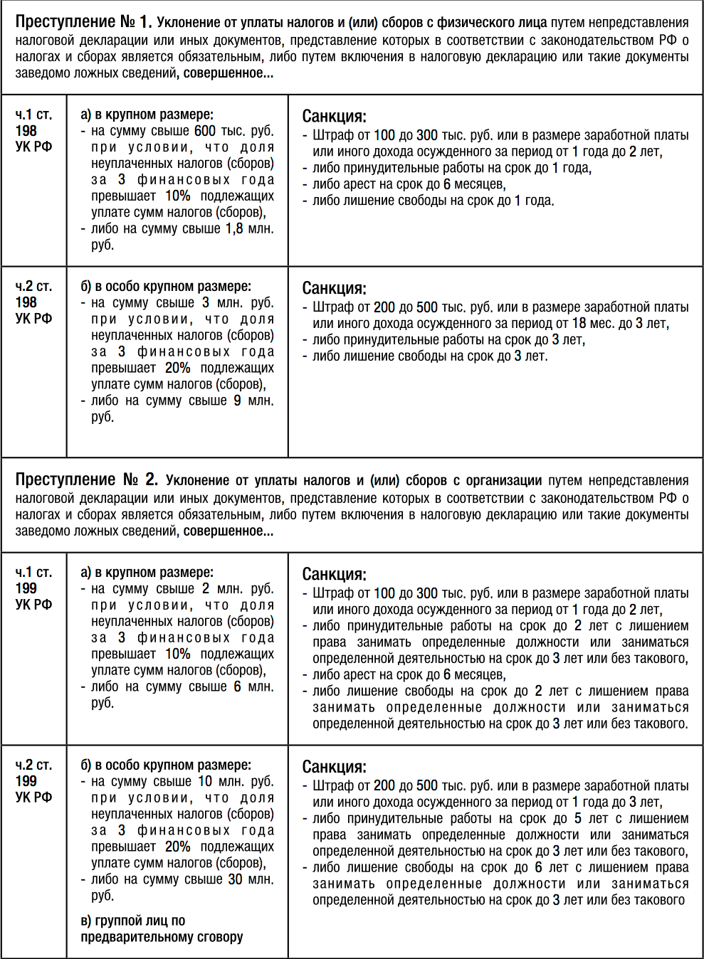 правоохранительные органы в схемах и таблицах