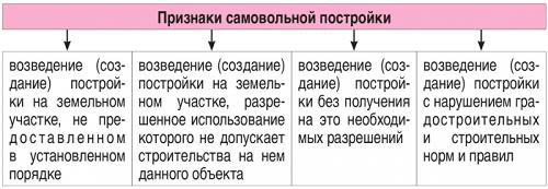 До какого числа в новокузнецке можно платить за квартиру