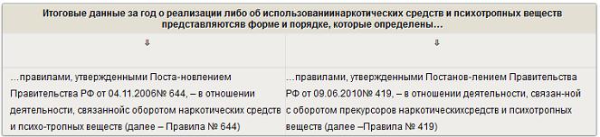 официальный сайт налоговой инспекции россии