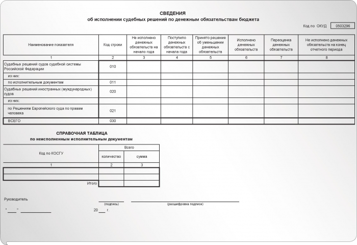 Инструкция по составлению месячной отчетности