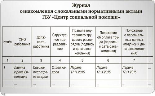 Долги по фамилии у судебных приставов нижний тагил ленинский район