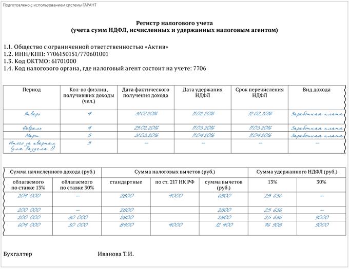 Порядок заполнения регистра налогового учета по ндфл справка о несудимости харьков срочно