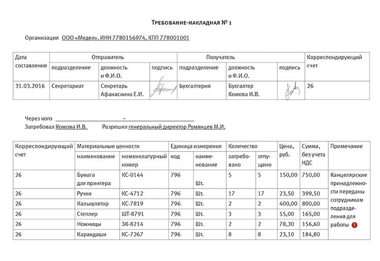 Учет офисной мебели в бухгалтерии проводки заявление о государственной регистрации прекращения ип р26001
