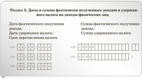 Расчет при увольнении в 6 ндфл трудовой договор для фмс в москве Теплый Стан