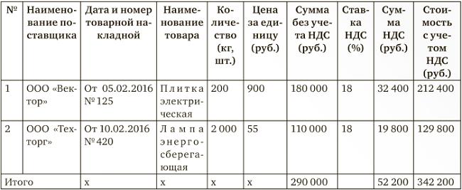 Развитие индивидуального предпринимателя в россии