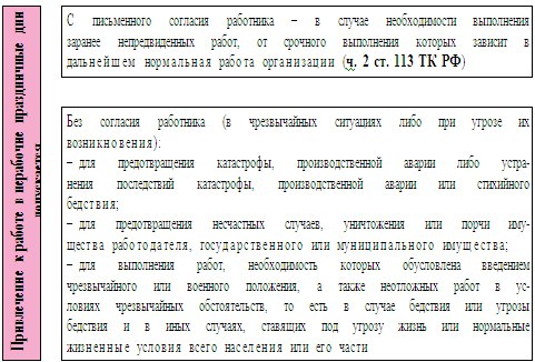 Ст 50 конституции рф